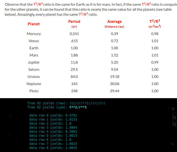 Kepler's Law resolved (Karoo GP, Kai Staats)