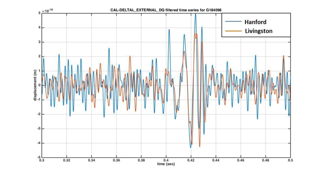 first_detection_timeseries